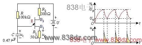双基极<a href=http://www.838dz.com/e/search/result/?searchid=13898 target=_blank class=infotextkey>二极管</a>触发电路