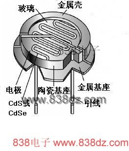 光敏电阻原理