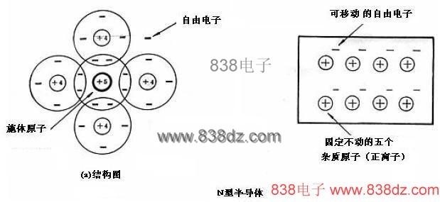 半导体制冷工作原理-致冷器件-电子制冷片