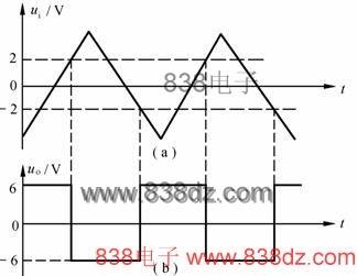 电压比较器原理-电路图-过零比较器-常用电压比较器