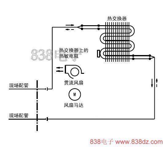 空调原理图-空调内部结构图-空调制冷原理图-空调