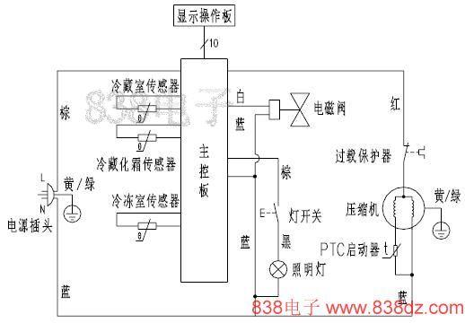 电子温度控制电冰箱电路图